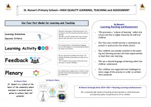 High Quality Learning & Teaching