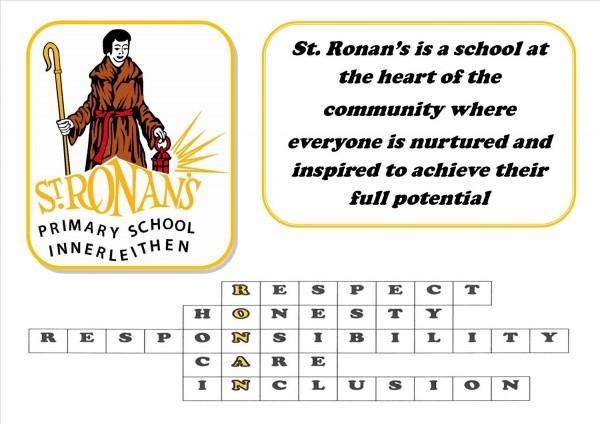 St Ronans Vision