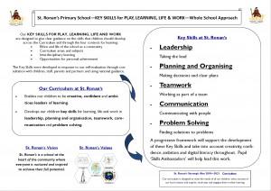 Skills and Curriculum